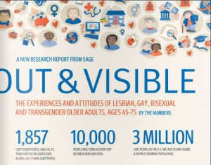A new research report from Sage. Out & Visible.